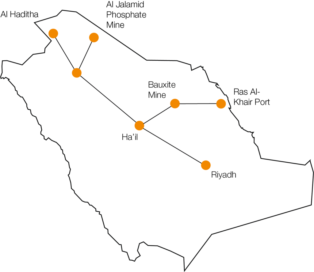 Middle East SAR Contract Operations